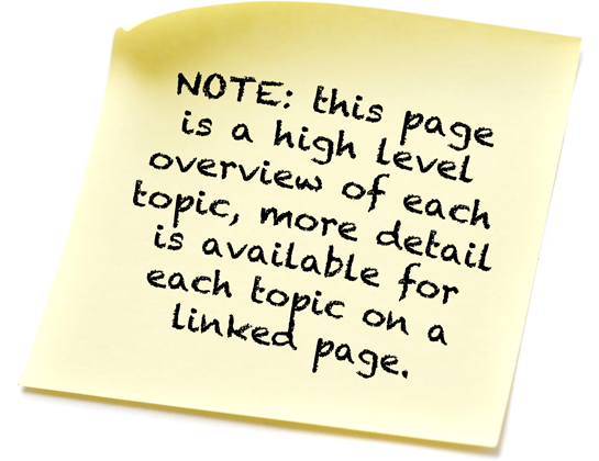 Note: this page is a high level overview of each topic, more detail is available for each topic on a linked page.